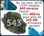 543 terrains acquis