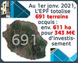 691 terrains acquis